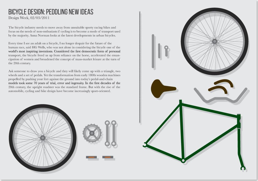 Bike Parts(Type)